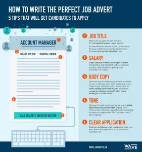 Infographic about writing the perfect job advert