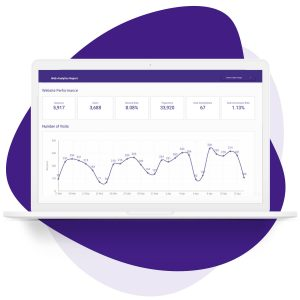 Recruitment Website Analysis Dashboard