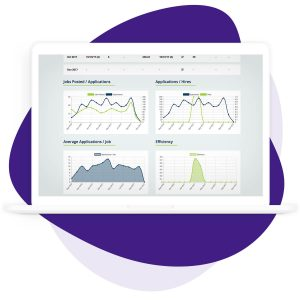 Jobs performance & recruitment data analysis